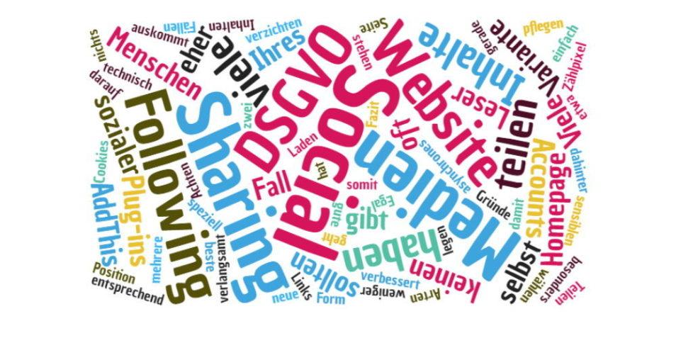 Social sharing – Soziale Medien und WordPress